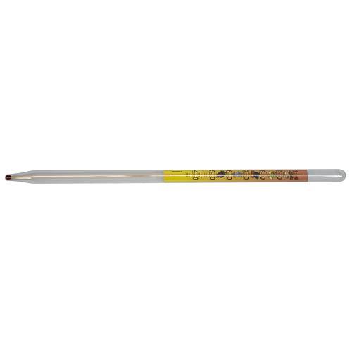 Teplomer zavárací, 43 cm
